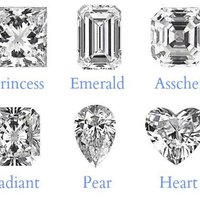 Diamond CUT versus Diamond SHAPE